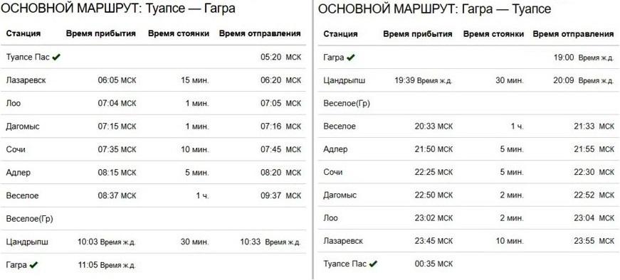 Туристический ретро-поезд «Сочи» продолжит ходить и в межсезонье