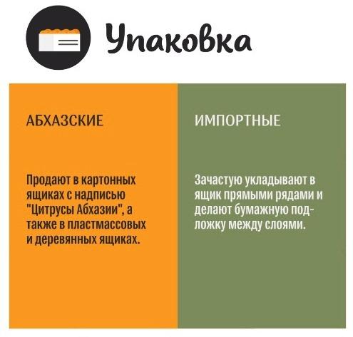 Как узнать мандарины из Абхазии по упаковке?