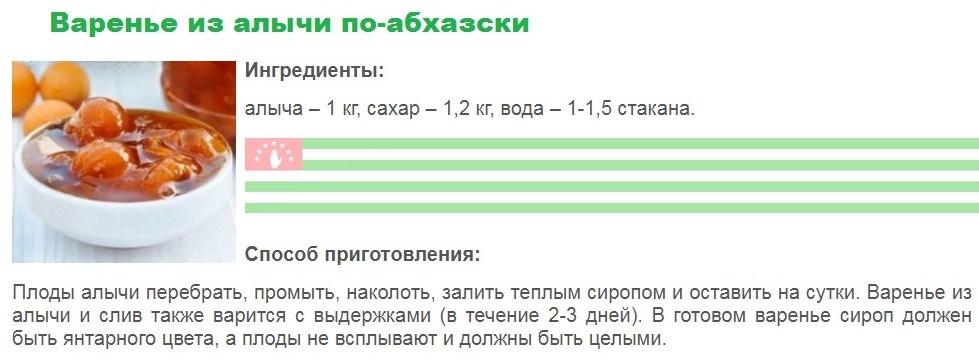 Варенье из алычи по-абхазски