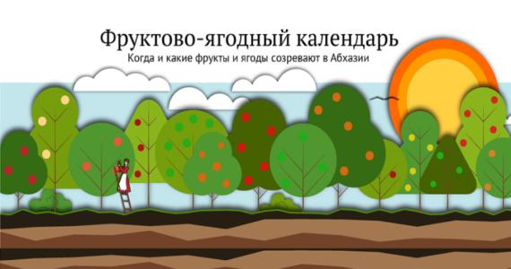Фруктово-ягодный календарь