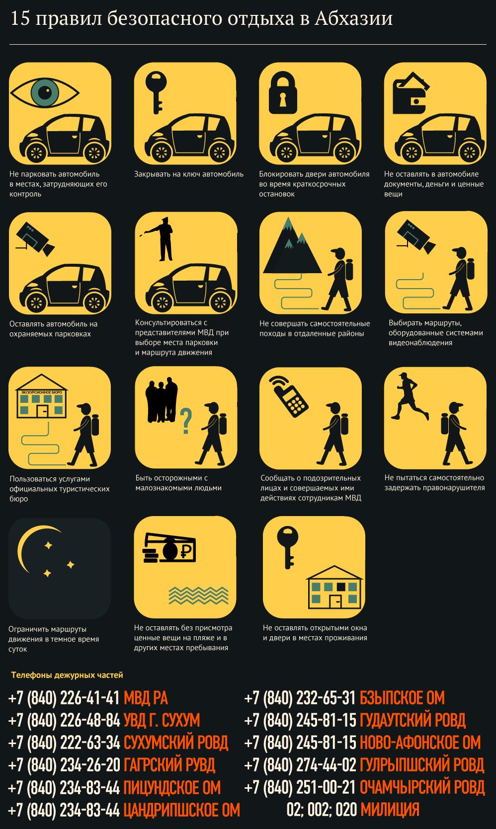 15 правил безопасного отдыха в Абхазии
